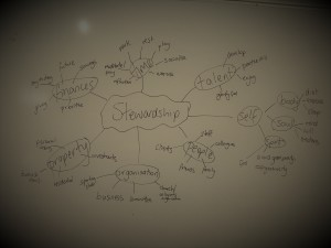 stewardship mindmap 2